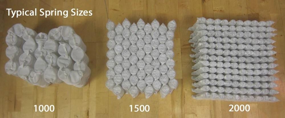 Organic Cotton Mattress Mattressshop Ie