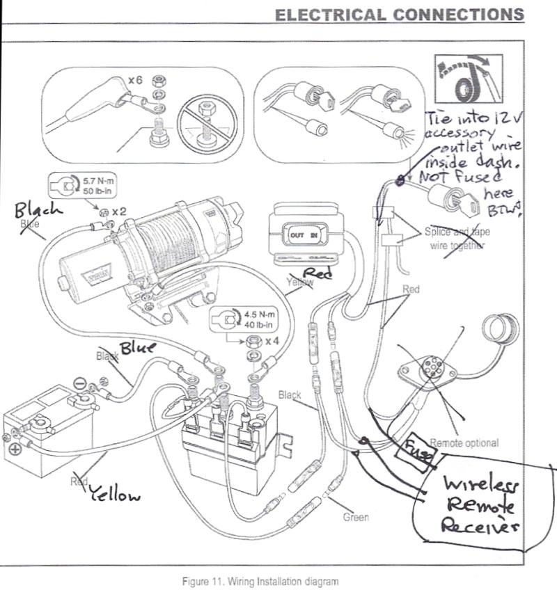 SUPERWINCH UTV WIRING DIAGRAM  Auto Electrical Wiring Diagram