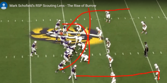 matt-waldman's-rsp-examines-2020-nfl-draft-prospect-qb-joe-burrow-lsu