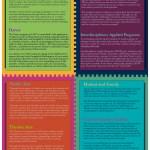 CFA Brochure 2