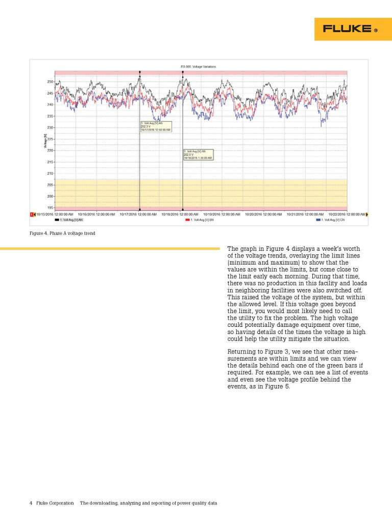 Power Quality Reporting, Application Note