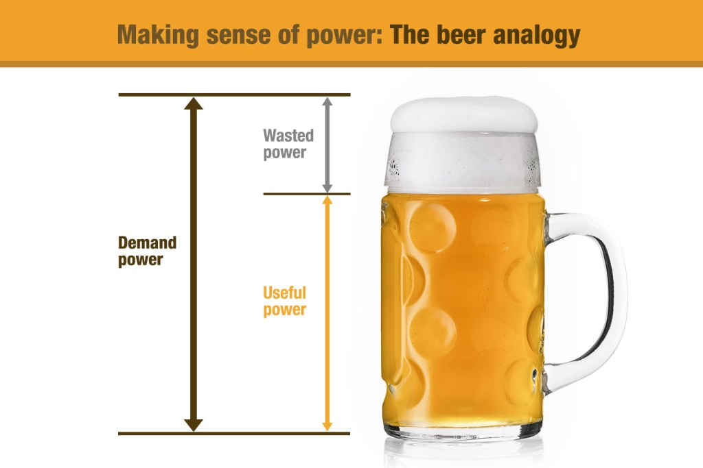 Making Sense of Power, Beer Analogy Social Banners