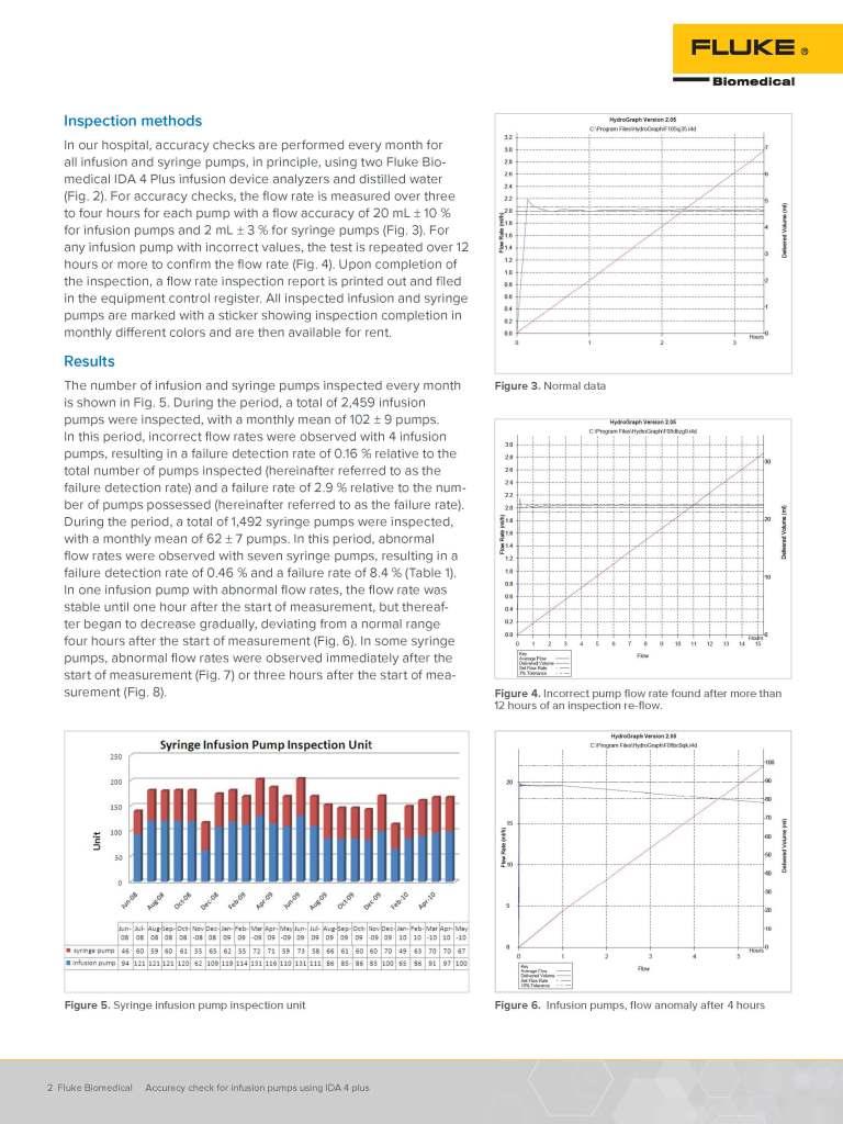 IDA4 White Paper