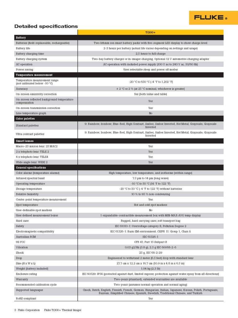 Ti300+ Datasheet