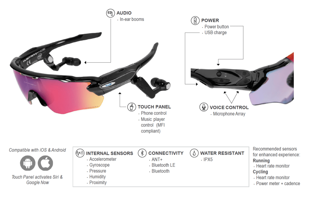 oakley radar pace lenses