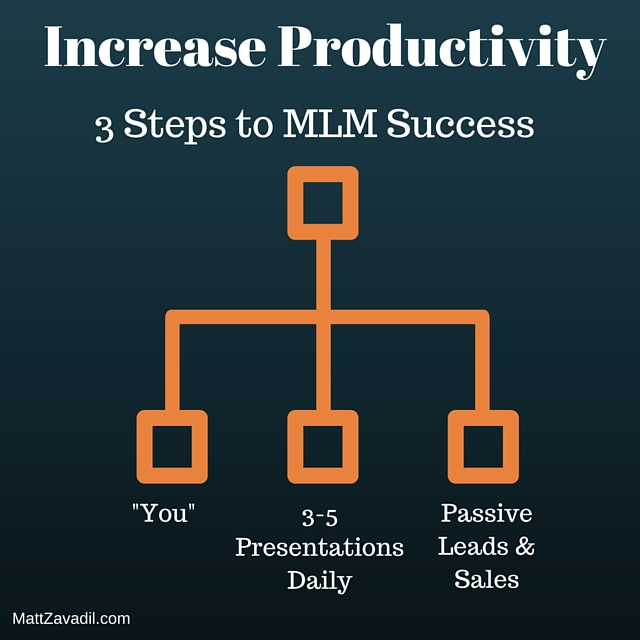 increase MLM productivity