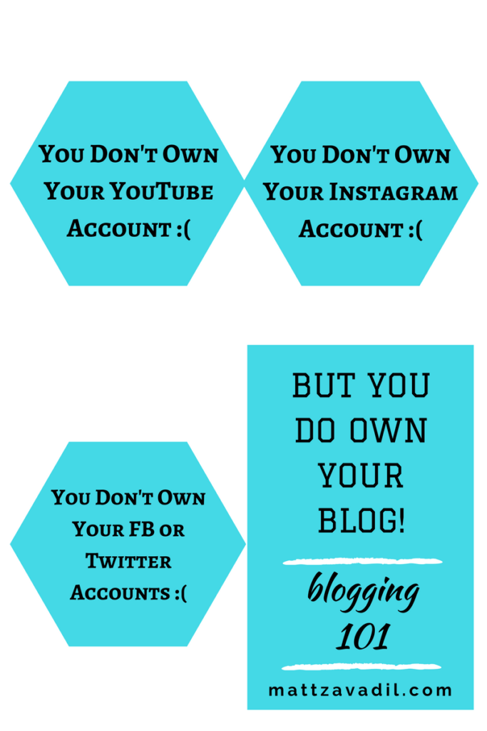you own your own blog