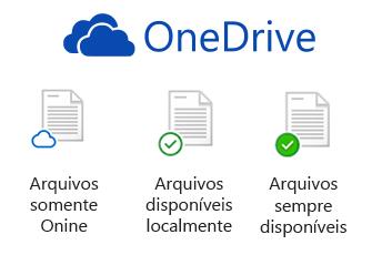 Microsoft onedrive blog do cassemiro participantes do windows insider program j podem testar o recurso onedrive files on demand stopboris Gallery