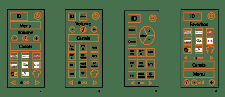 2st_prototypes_canais