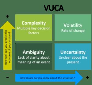 vuca-01