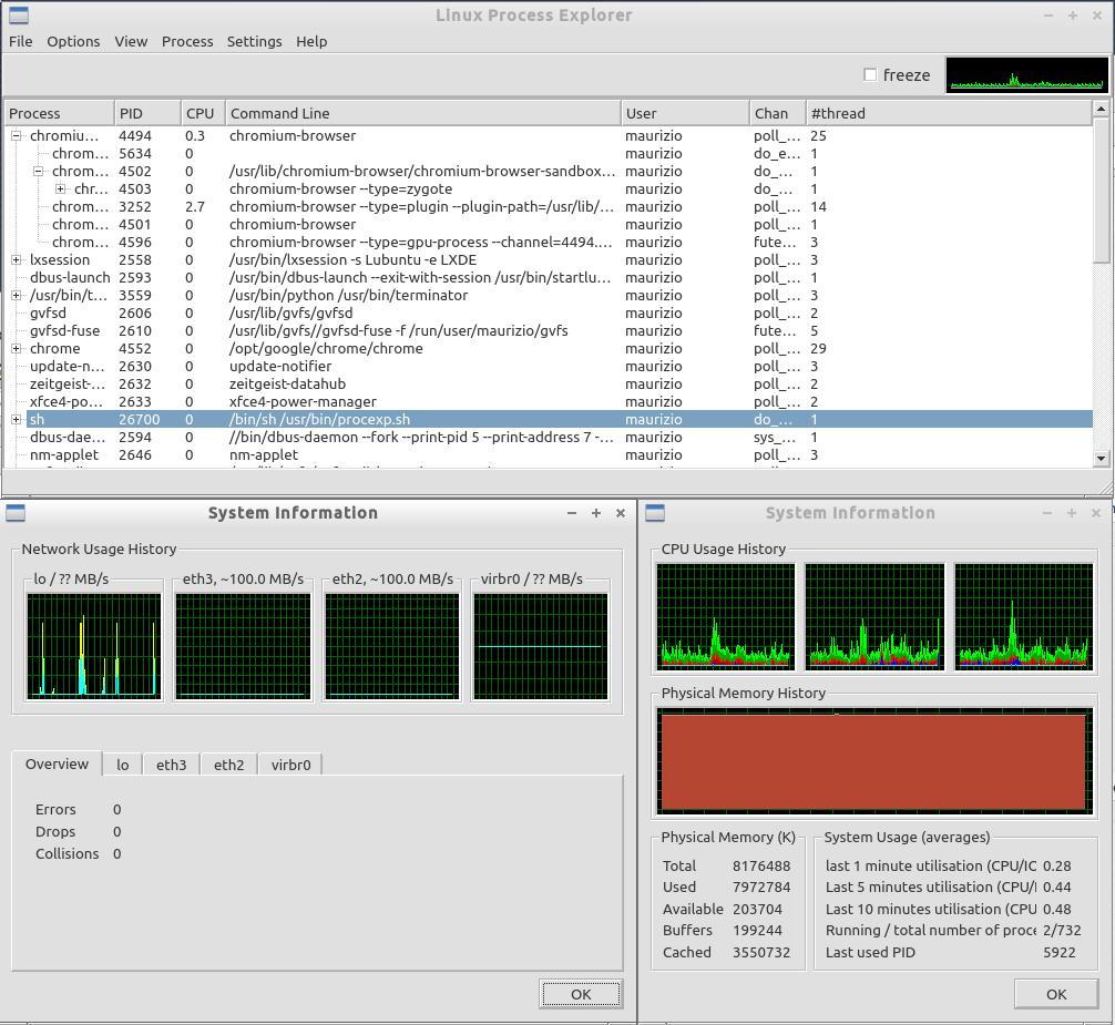 Linux Process Explorer
