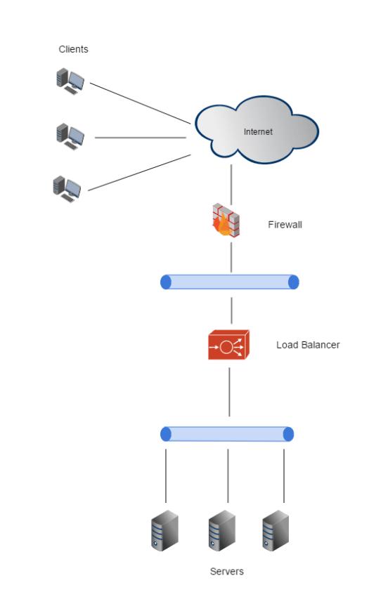 load_balancer_traffic_flow (1)