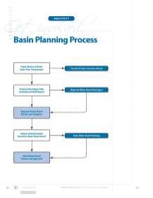 SWB Basin Planning Diagram