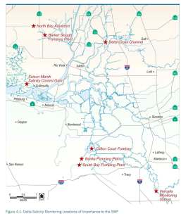 Water quality stations important to the State Water Project, from SWP Reliability Report