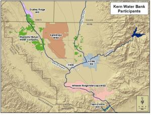 Kern Water Bank Participants