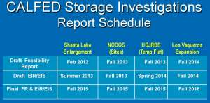 Storage Hearing - DWR (03-20-2013)_Page_18
