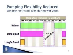 Farrell slide 98 Pumping Restrictions