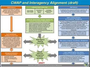 March2014_Agenda_Item_8_Attach_1_Powerpoint_McManus_Page_6