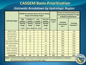 March2014_Agenda_Item_8_Attach_2_Powerpoint_Scruggs_Page_12