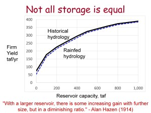 storage_in_california_2014-tnc-report_0_Page_07