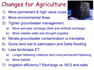 California water ag drought 2015 Viticulture Lund_Page_23