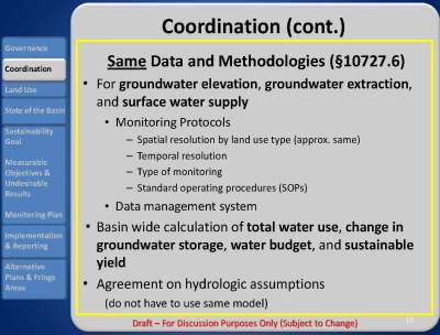 CWC SGMA Dec PPT_Page_10