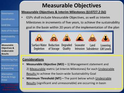 CWC SGMA Dec PPT_Page_13