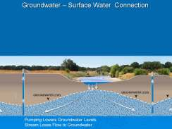 CWLS Interconnected Waters PPT_Page_06