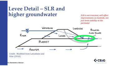 SOE Fisher PPT_Page_10