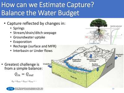 estimating capture and balancing the water budget