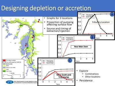 designing depletion or accretion