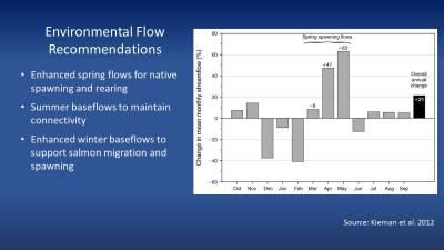 Environmental flow recommenations for Putah Creek