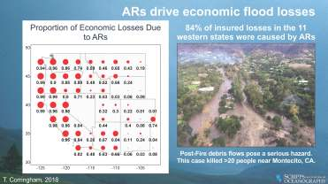 Atmospheric Rivers _Page_15