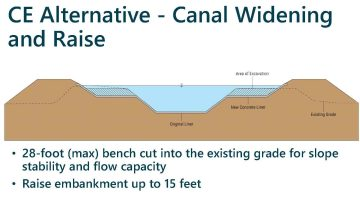 Friant Kern Canal Middle Reach Capacity Correction Project_Page_22