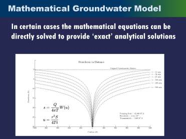 Groundwater modeling_Page_21