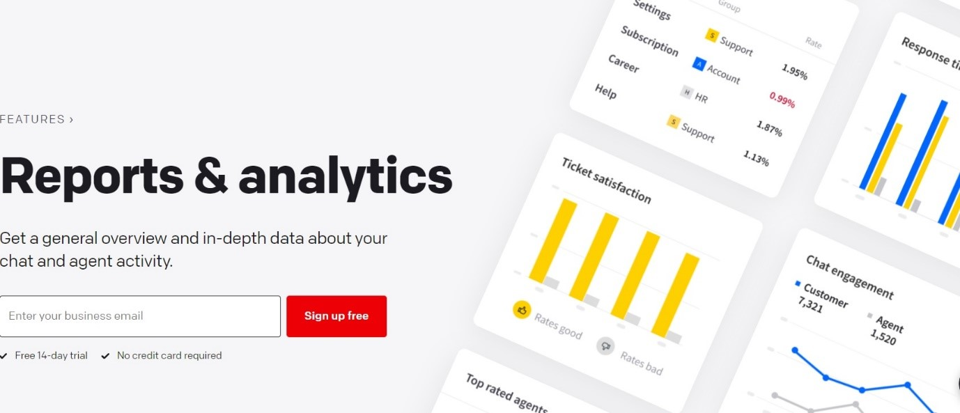 LiveChat Reports & Analytics