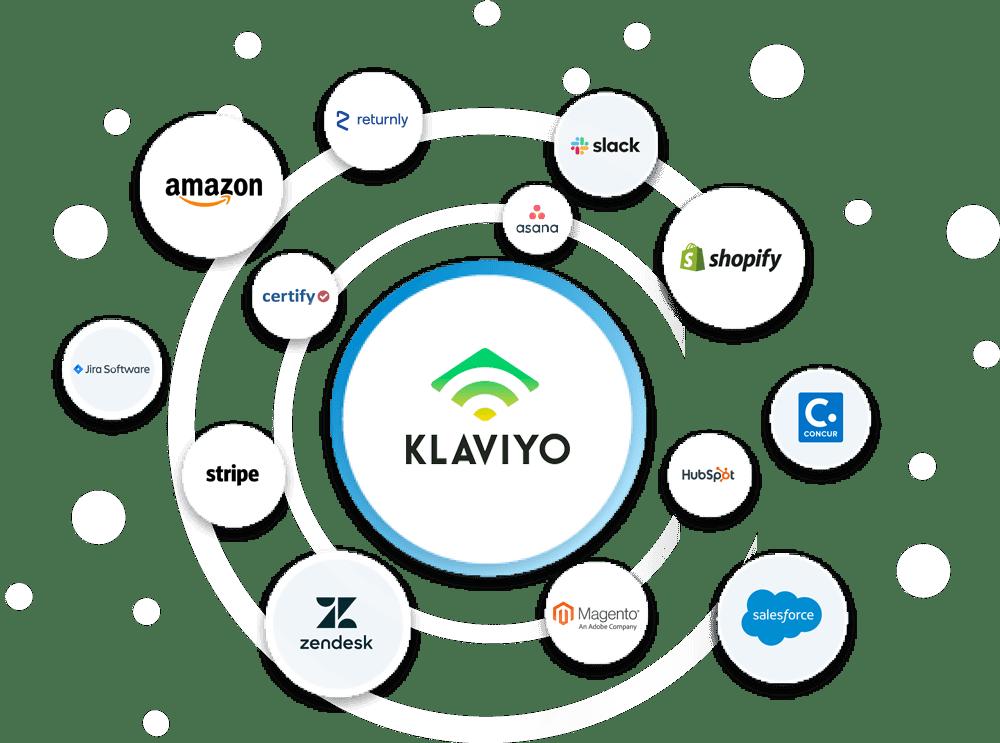 Klaviyo-banner