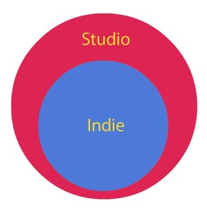 2020_02_27_MaverickRender_Studio_vs_Indie