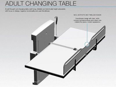 Changing The Spaces Of Public Restrooms Max Ability Inc