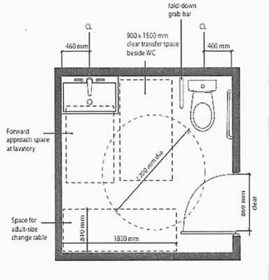 ADA family restroom floor plan with adult change table
