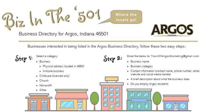 """Argos Businesses Encouraged to Add Info to the New """"Biz in the '501"""
