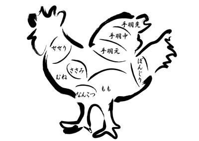 鶏のささみ 部位