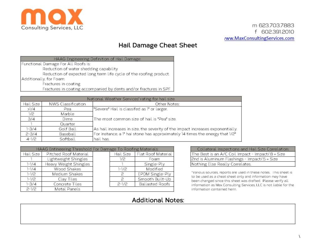 Hail Damage Cheat Sheet