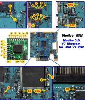 New version modbo40 PS2 modchip Matrix infinity 199