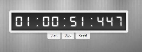 AVR Timers – TIMER0