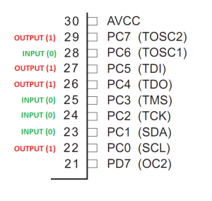 DDRC Example