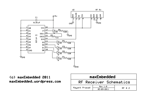 RF Receiver Section