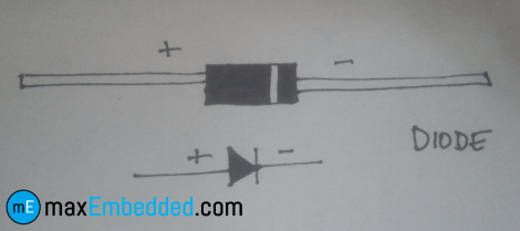 Schematic and Illustration of a Diode