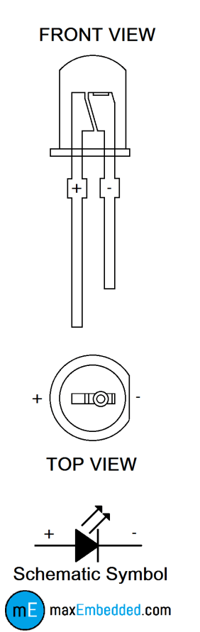 Detailed Diagram of an LED