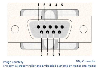 connecteur rj45 male